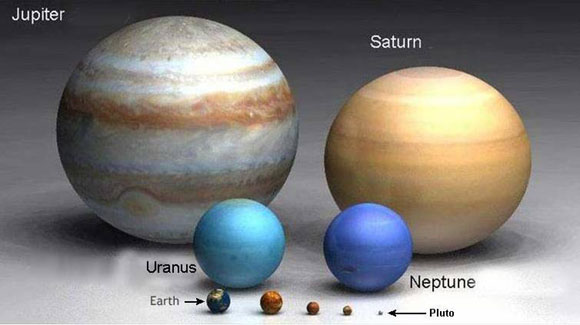 jupiter saturn earth
