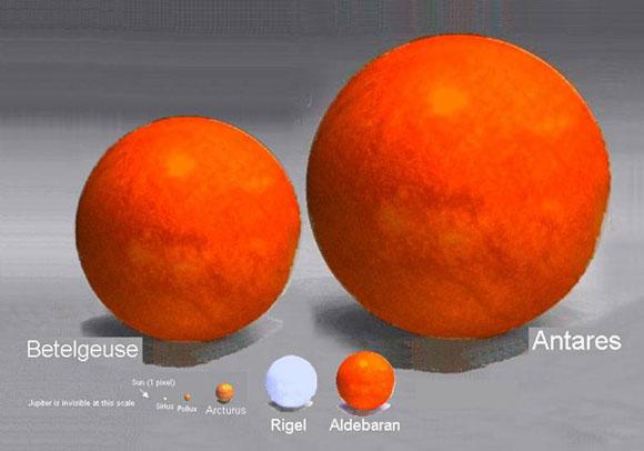 stars betelgeuse rigel aldebaran antares
